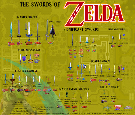 zelda-swords-cut