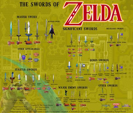 zelda-swords-cut