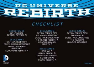 DCREbirth_Checklist